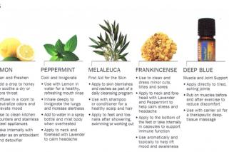 Article Essential oil for medicinal and health purposes